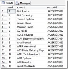 SQL Rank Output 2