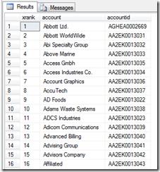 SQL Rank Output