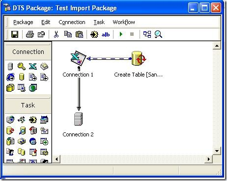 SQL DTS Import Package Design View
